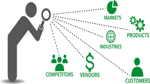 Market Intelligence: How to Successfully Profile Your Competitors